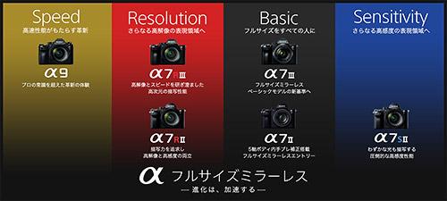 α<アルファ>デジタル一眼カメラ