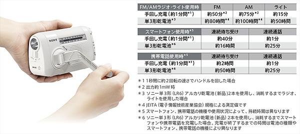 ich-b99,icf-b09,手回し充電ラジオ,防災用