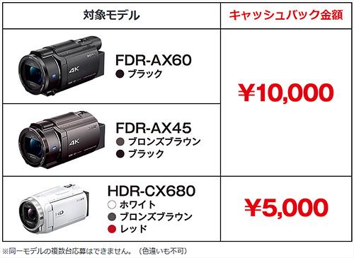 FDR-AX80,FDR-AX45,HDR-CX680,ハンディカム,キャッシュバック