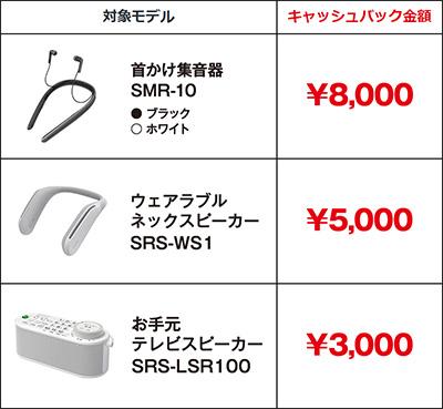 SRS-WS1,SMR-10,SRS-LSR100,ウェアラブルネックスピーカー,集音器,お手元手持ちスピーカー