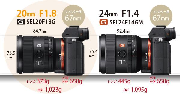 SEL20F18G,20mmF1.8G,広角単焦点レンズ,スペックレビュー!