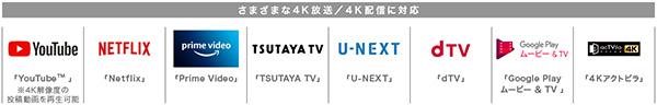 8Kテレビ,BRAVIA,KJ-85Z9H,マスターシリーズ