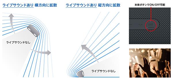 SRS-XB43,ワイヤレスポータブルスピーカー