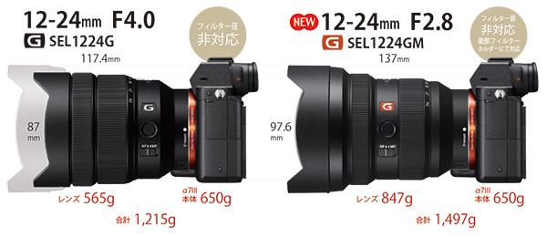 SEL1224GM,超広角レンズ,12-24mmF2.8,GMレンズ,α<アルファ>,Eマウント,レビュー