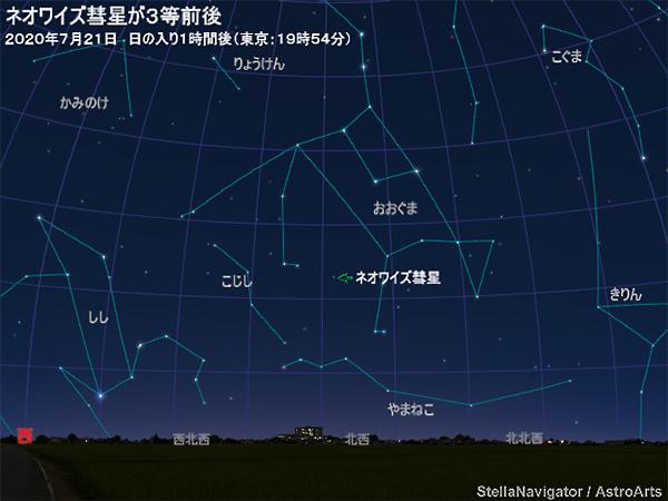 α<アルファ>で撮る!,ネオワイズ彗星,SEL24F14GM,SEL85F14GM,SEL70200GM,作例,撮り方