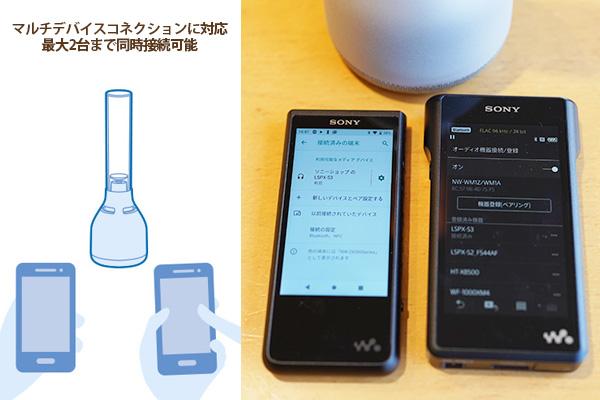 LSPX-S3,グラスサウンドスピーカー,実機レビュー