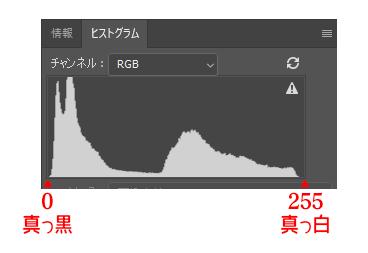 α<アルファ>で撮る!,砥峰高原,天の川